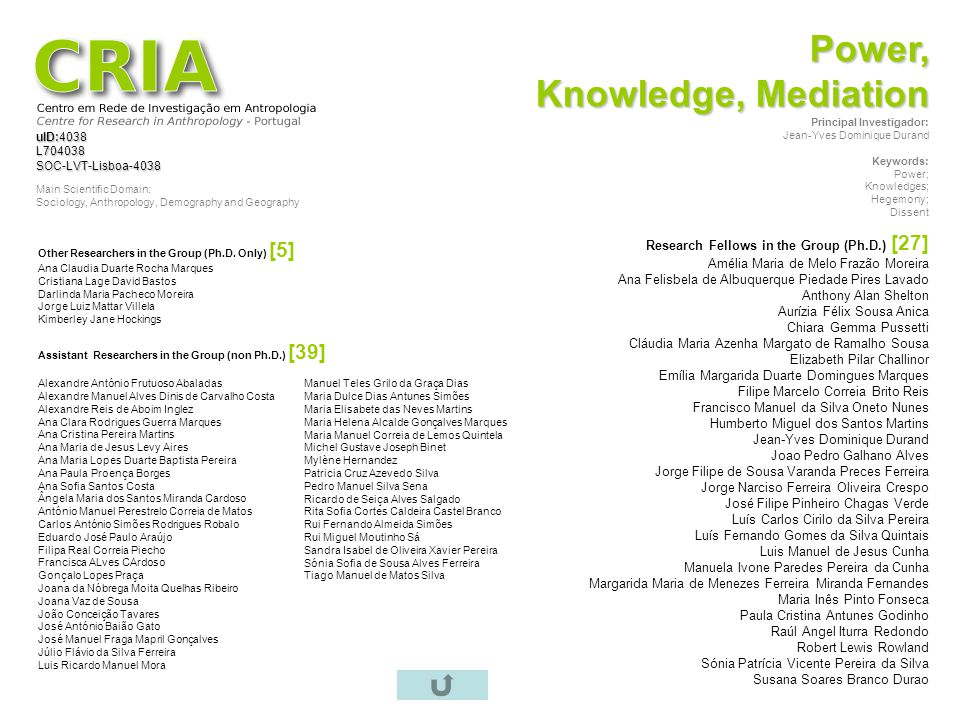 Power, Knowledge, Mediation Research Fellows in the Group (Ph.D.) [27]